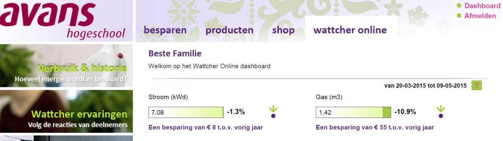 Wattcher online